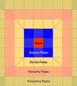 Brahma Sthana in Vastu Shastra